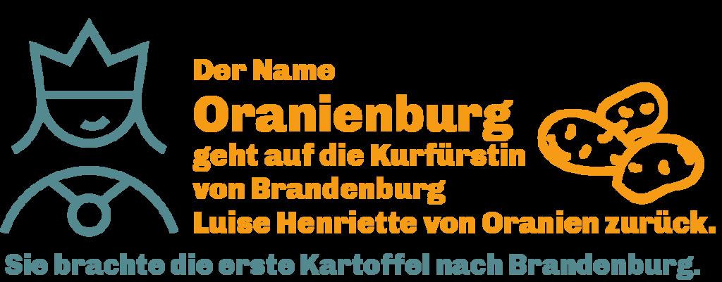 """Das ist eine Königinenfigur zu sehen. Rechts daneben steht """"der Name Oranienburg geht auf die Kurfürsten von Brandenburg Luise Henriette von Oranien zurück sie brachte die erste Kartoffel nach Brandenburg"""". Rechts daneben sind drei Kartoffeln zu sehen."""
